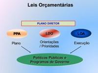 Audiência Pública, dia 03.02.2015
