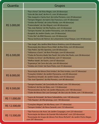 Tabela Idosos-01.jpg